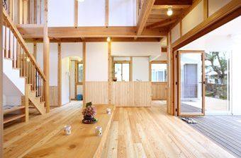 サイエンスホーム浜松